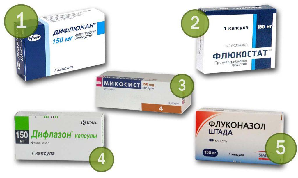 Лекарственные средства на основе флуконазола