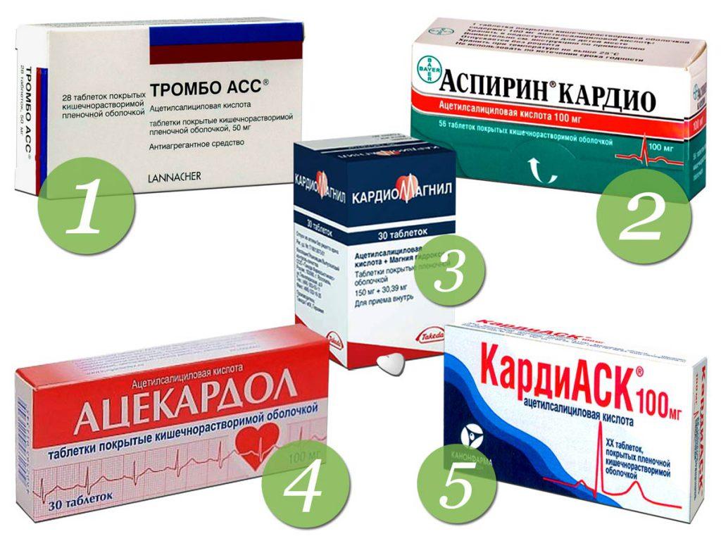 препараты аспирина
