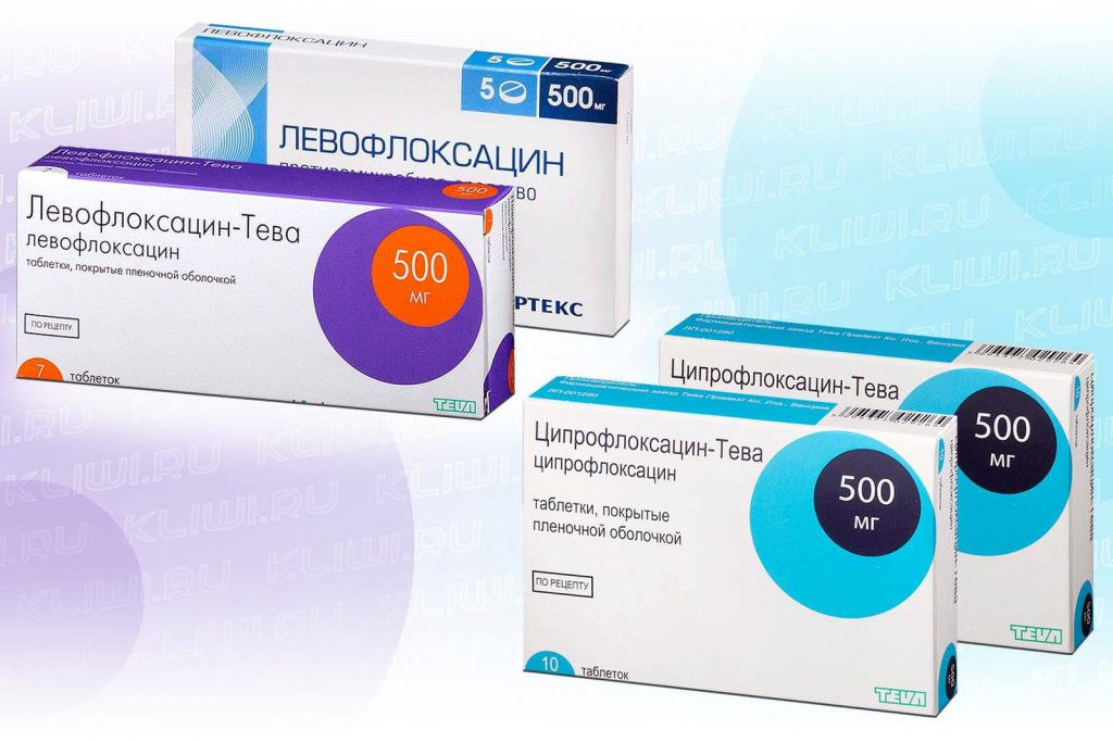 Левофлоксацин и Ципрофлоксацин