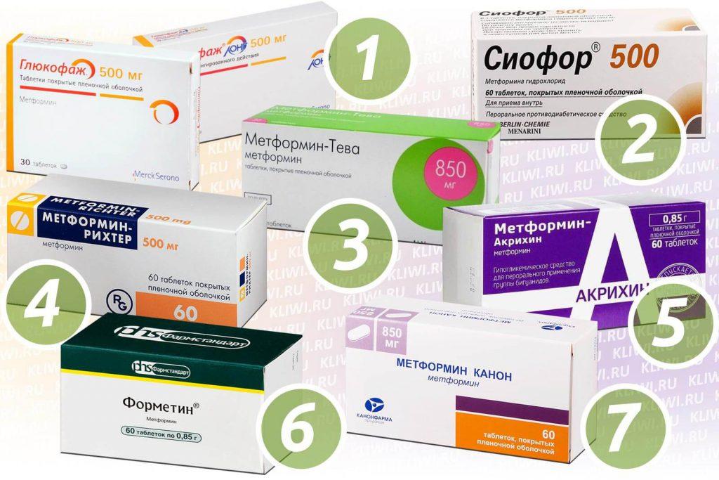 Препараты метформина