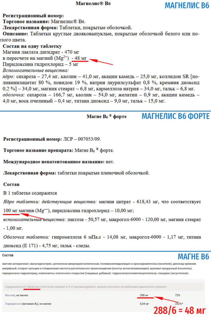 Разница составов Магнелис и Магний В6