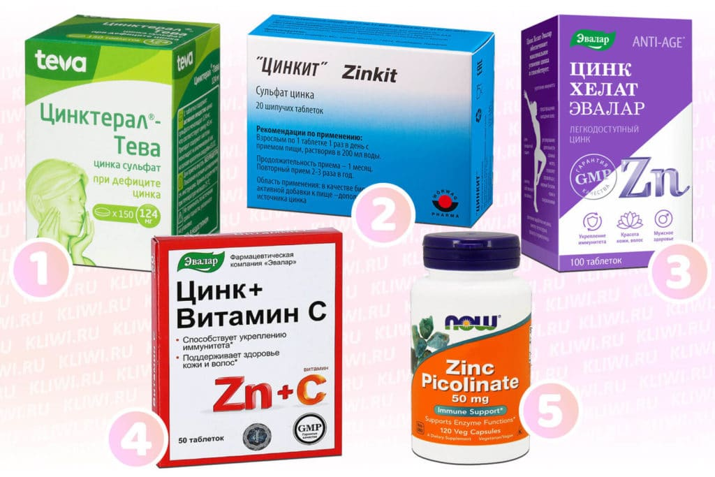 Препараты цинка