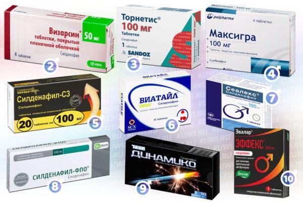 Сравниваем препараты содержащие силденафил