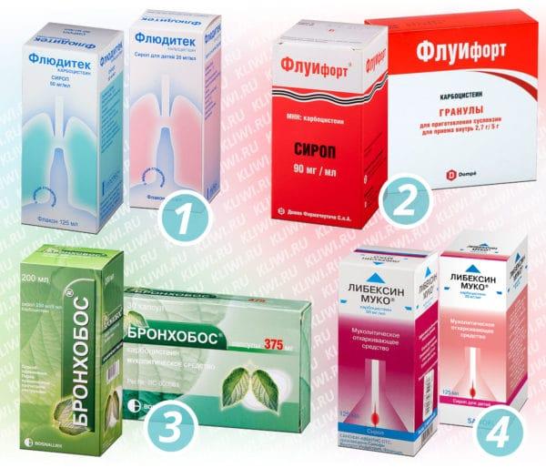 Карбоцистеин содержащие препараты