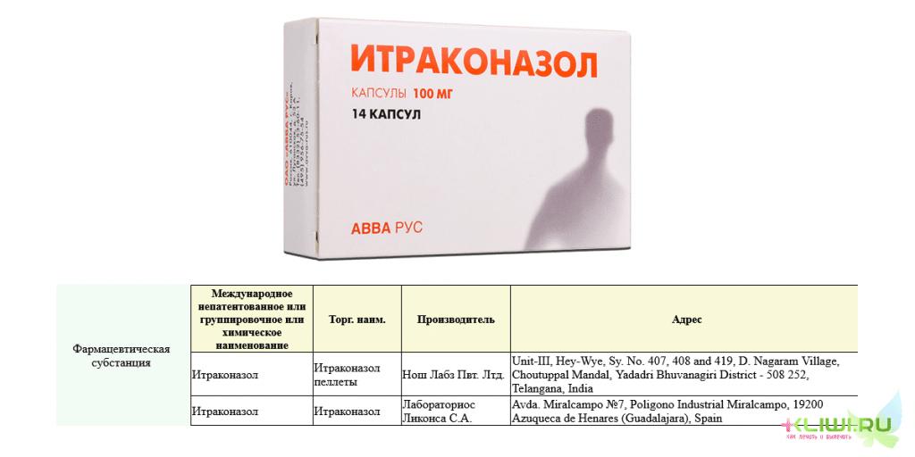 Итраконазол Авва Рус
