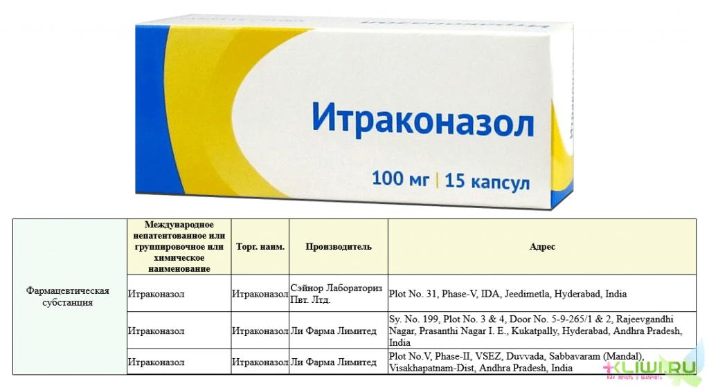 Итраконазол Озон